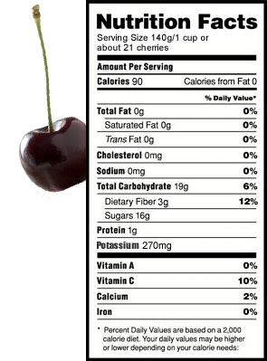 cherry nutrition label